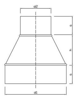 3_4_redukcja_segmentowa_symetryczna_w (2)